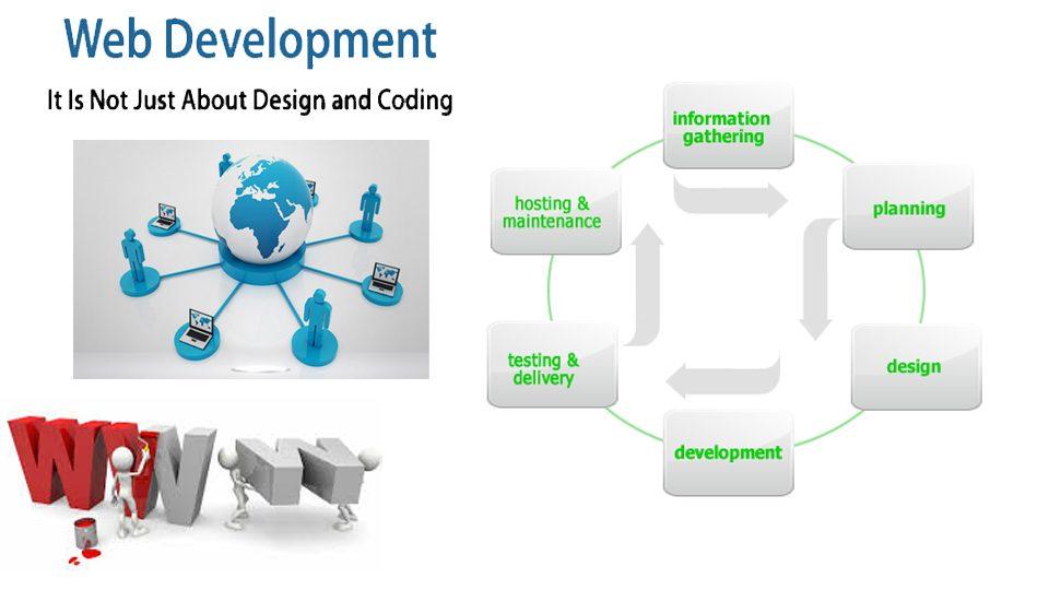 web application development service provider