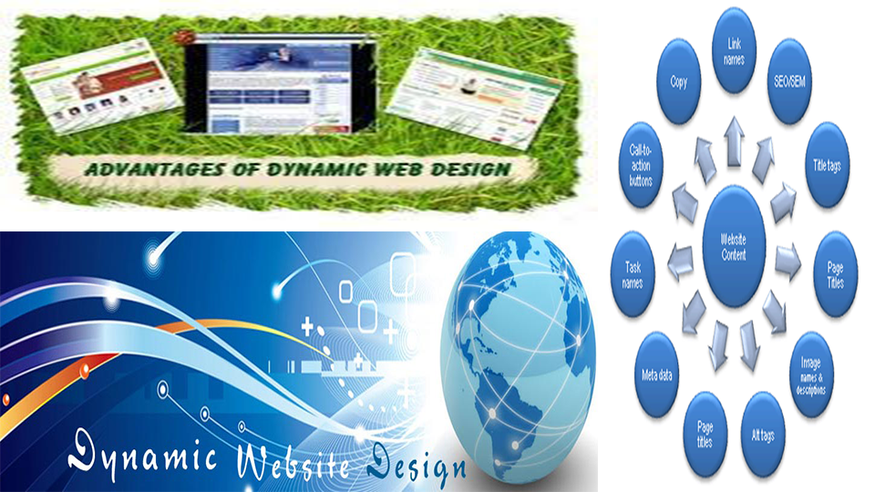 Advantages and Disadvantages of Dynamic Website
