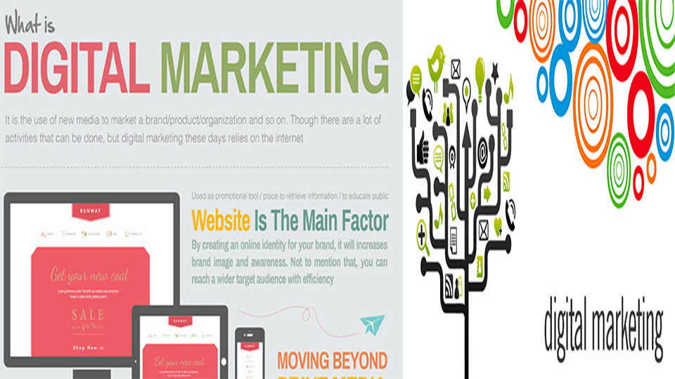 Digital marketing for a firm