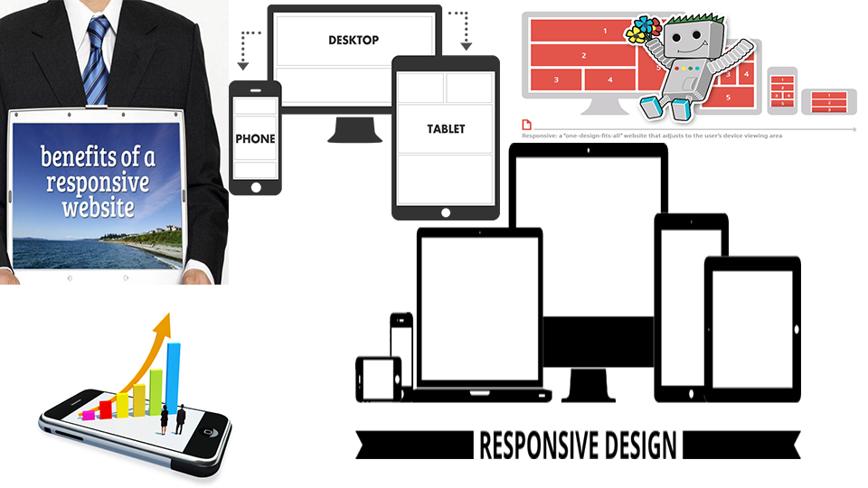 Responsive website advantage