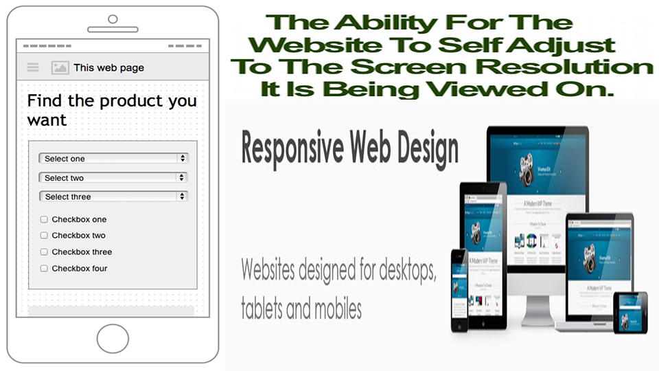 responsive web designing company in India